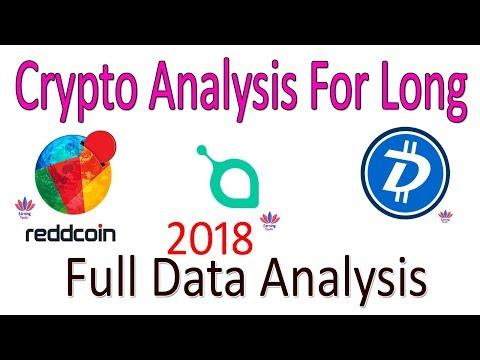Digibyte,Siacoin,ReddCoin Full Data एनालिसिस In Hindi