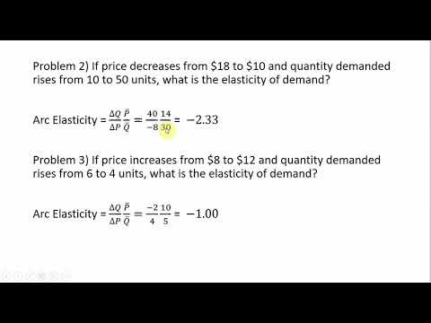 Arc Elasticity Of Demand Youtube