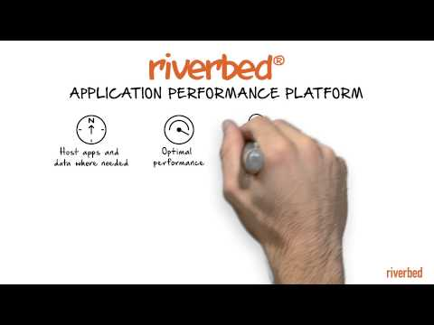 Riverbed Application Performance Platform