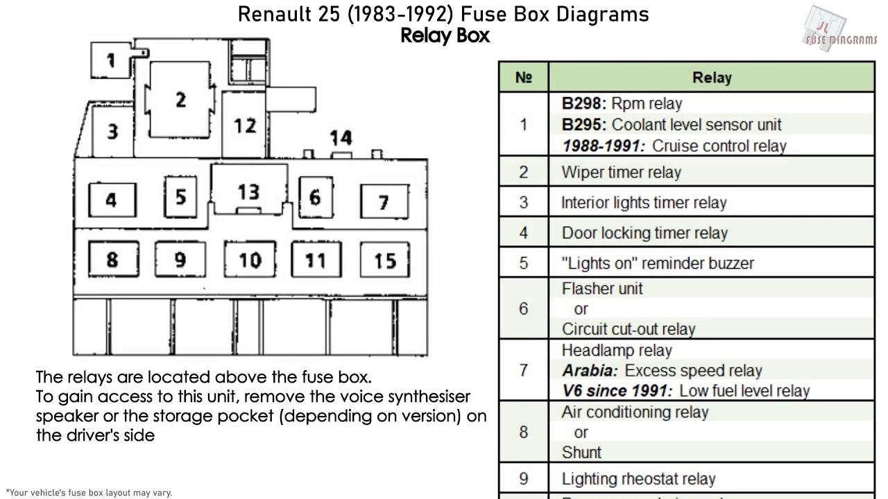 images?q=tbn:ANd9GcQh_l3eQ5xwiPy07kGEXjmjgmBKBRB7H2mRxCGhv1tFWg5c_mWT 2011 Vw Jetta Interior Fuse Box Diagram