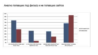 8P-2011. Доклад Константина Леоновича (Sape.ru)
