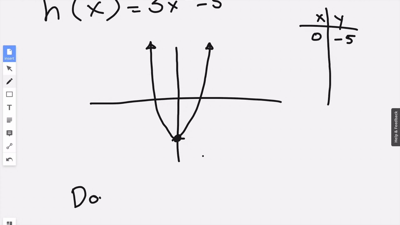What Is The Domain And Range Of The Function Fx 3x 2
