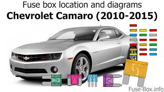 fuse box location and diagrams: chevrolet camaro (2010-2015) - youtube  youtube
