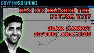 Bitcoin BTC Bear Market Analysis | Don't Try To Catch The Bottom