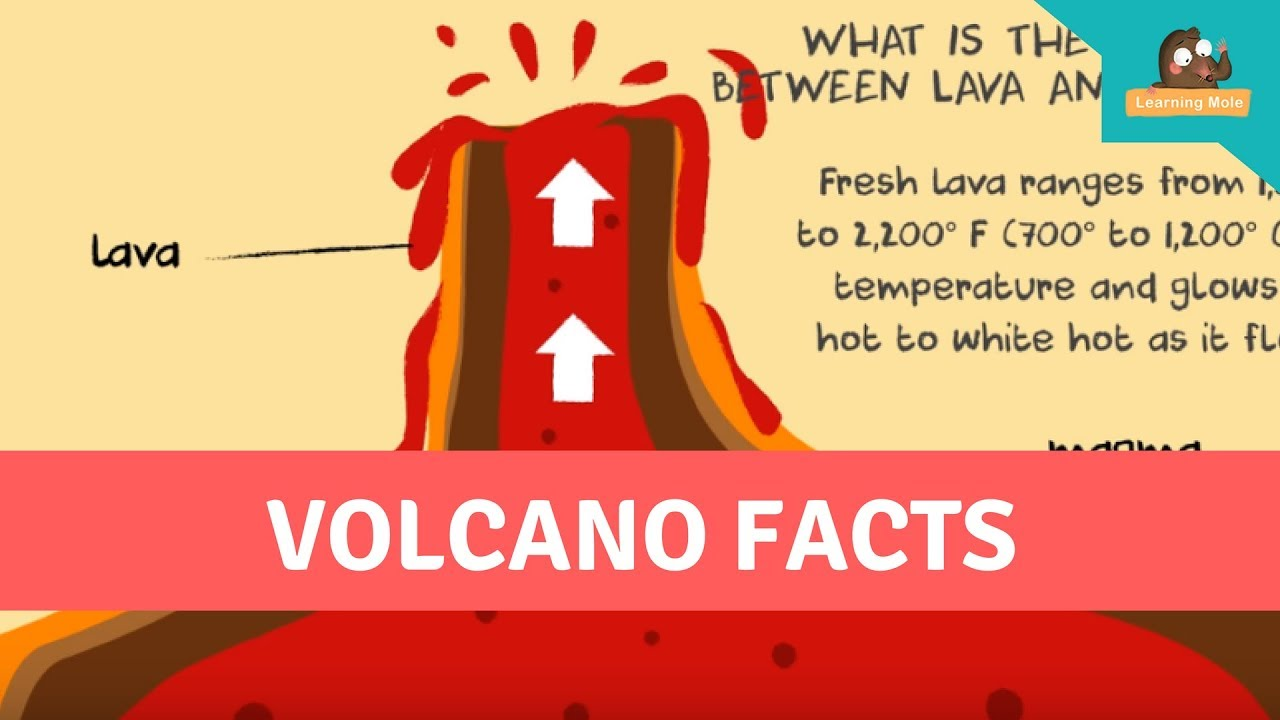 Volcano Facts and Causes - Info about Volcanoes for Kids ...
