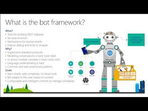 Creating Bots With The Microsoft Bot Framework