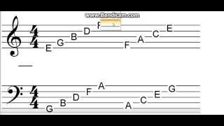 # 5.b | understanding sheet music |  even for guitar, violin, flute
