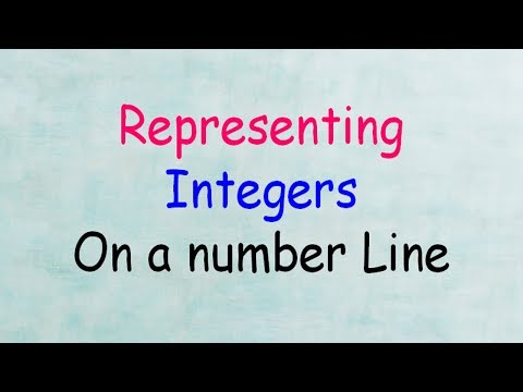 How to represent Integers on a Number Line