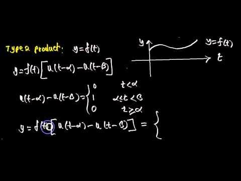 Unit step function part 2