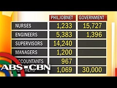 Bandila: Emergency jobs not enough for returning OFWs?