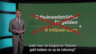 Wat kan Ajax doen met 137 miljoen? Vier opties - RTL Z NIEUWS