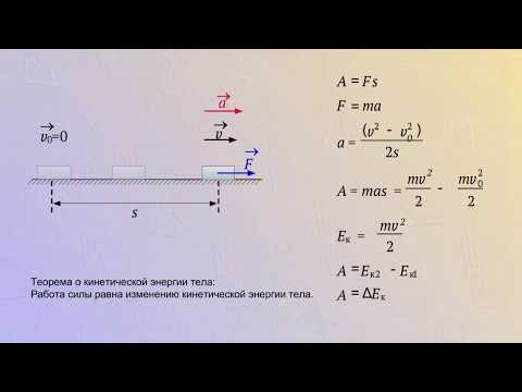 Теорема о кинетической энергии