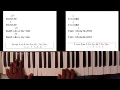 I Surrender Keyboard Chords By Hillsong Live Worship Chords