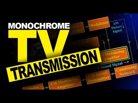 Working Of Monochrome TV Transmitter - Explanation with Block Diagram