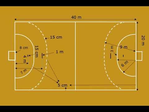 Handball Court Measurements Handball Court Length Youtube