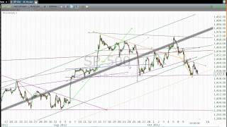 www.SP500Chart.com S&P 500 Technical Chart Analysis for 10/11/2012