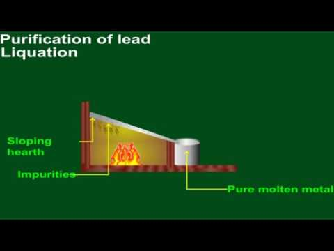 Purification of lead Liquation