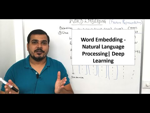 Word Embedding – Natural  Language Processing| Deep Learning