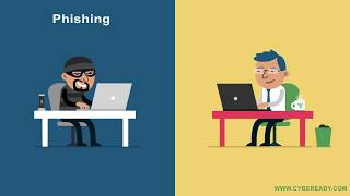 How to spot a phishing email (English)