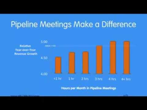 How to Conduct Great Sales Pipeline Meetings