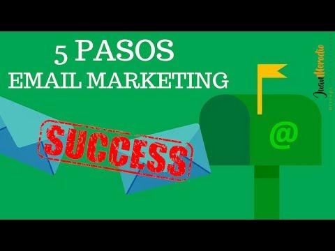 EMAIL MARKETING: El proceso completo en 5 PASOS