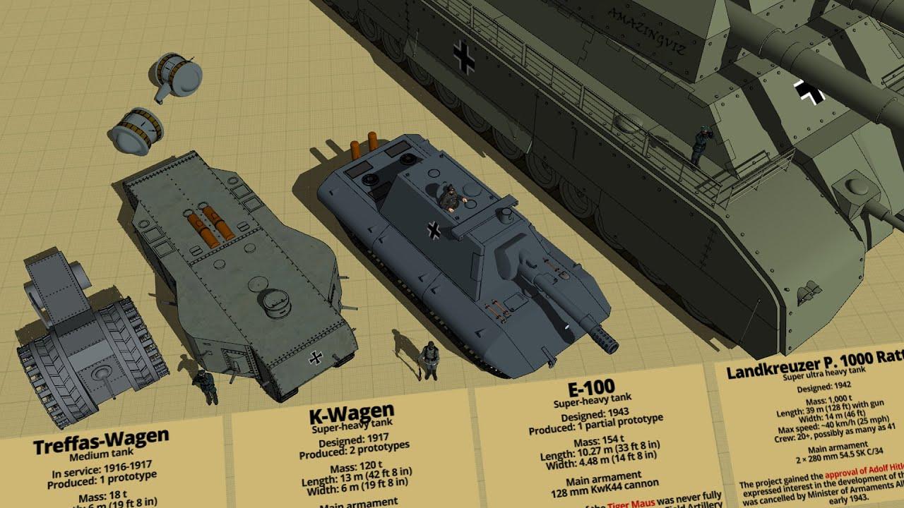 Download Crazy German Tanks Size Comparison 3D