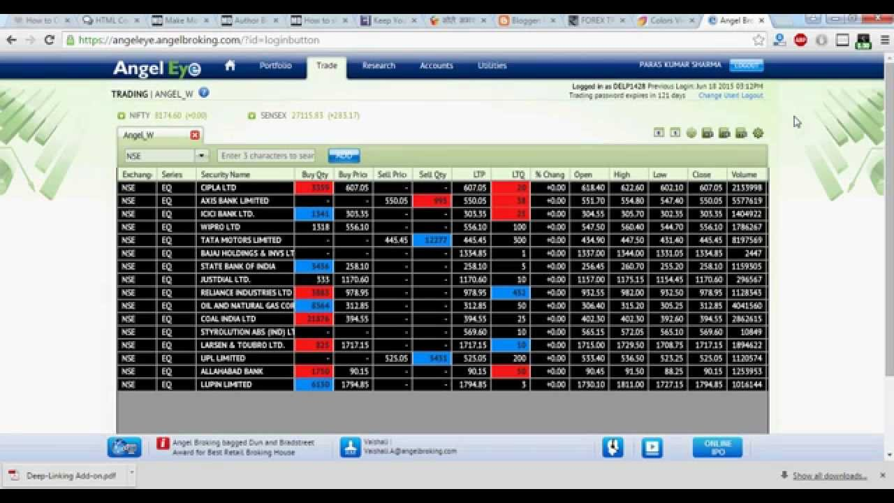 Forex managed accounts for us citizens dubai