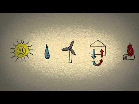 Dobre Prakse: Obnovljivi Viri Energije