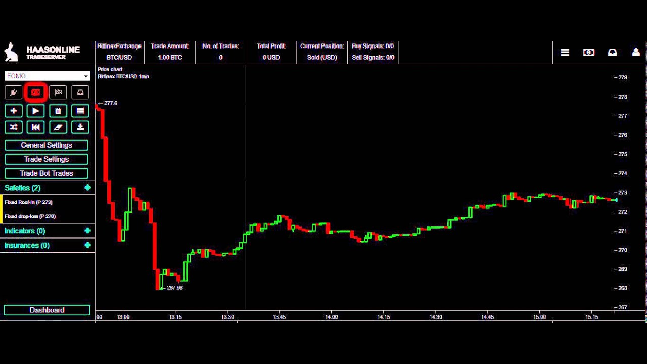 How to start and promote binary options affiliate successfully boag