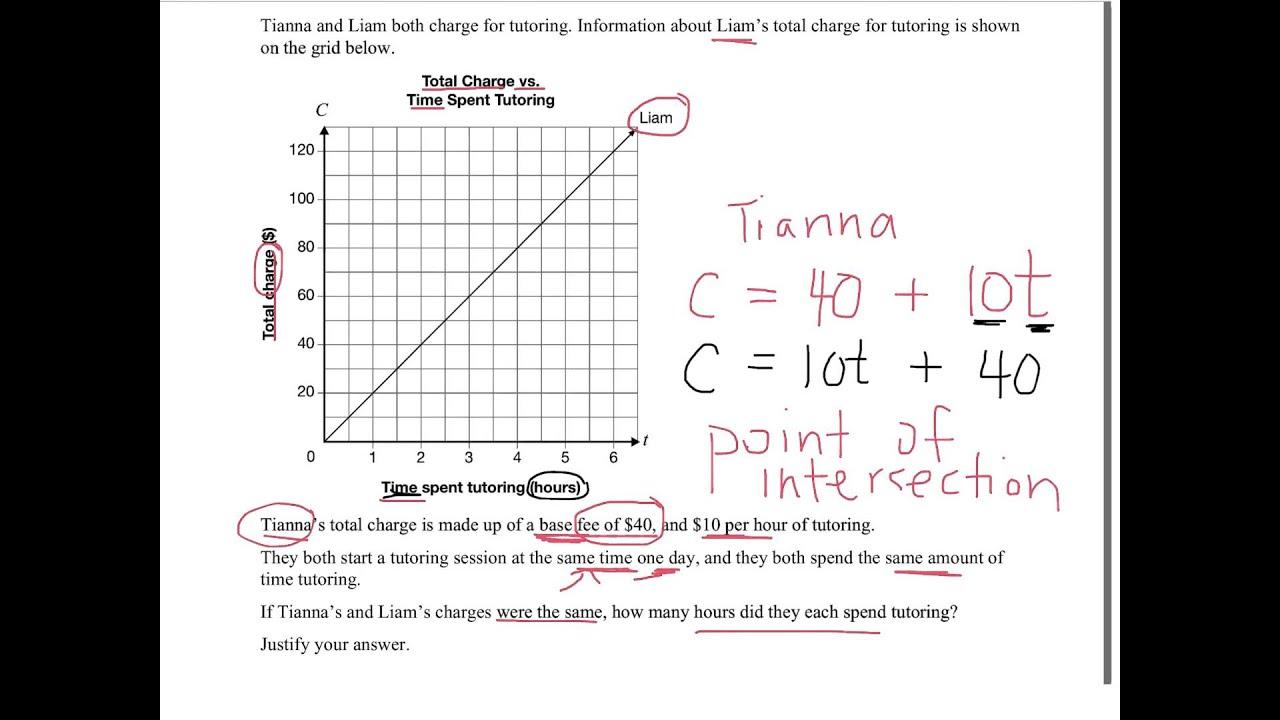 Eqao Sample Math Tests Grade 9