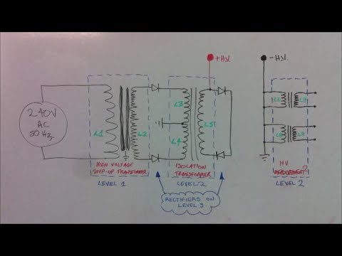 Energy Update #142  New XRay Transformer  Inside The X