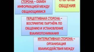 видео Виды общения и функции общения