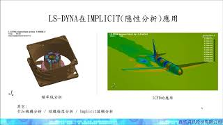 SIMWARE INC (鑫威資訊股份有限公司) - ViYoutube com