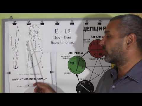 Нервный кашель помощь точками Акупунктуры.
