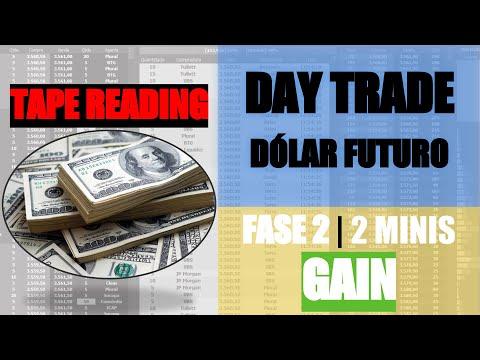 09-03-2020- -day-trade- -dÓlar-futuro- -tape-reading- -fase-2