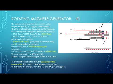 Alexey Chekurkov Lift Craft with Circuit Analysis