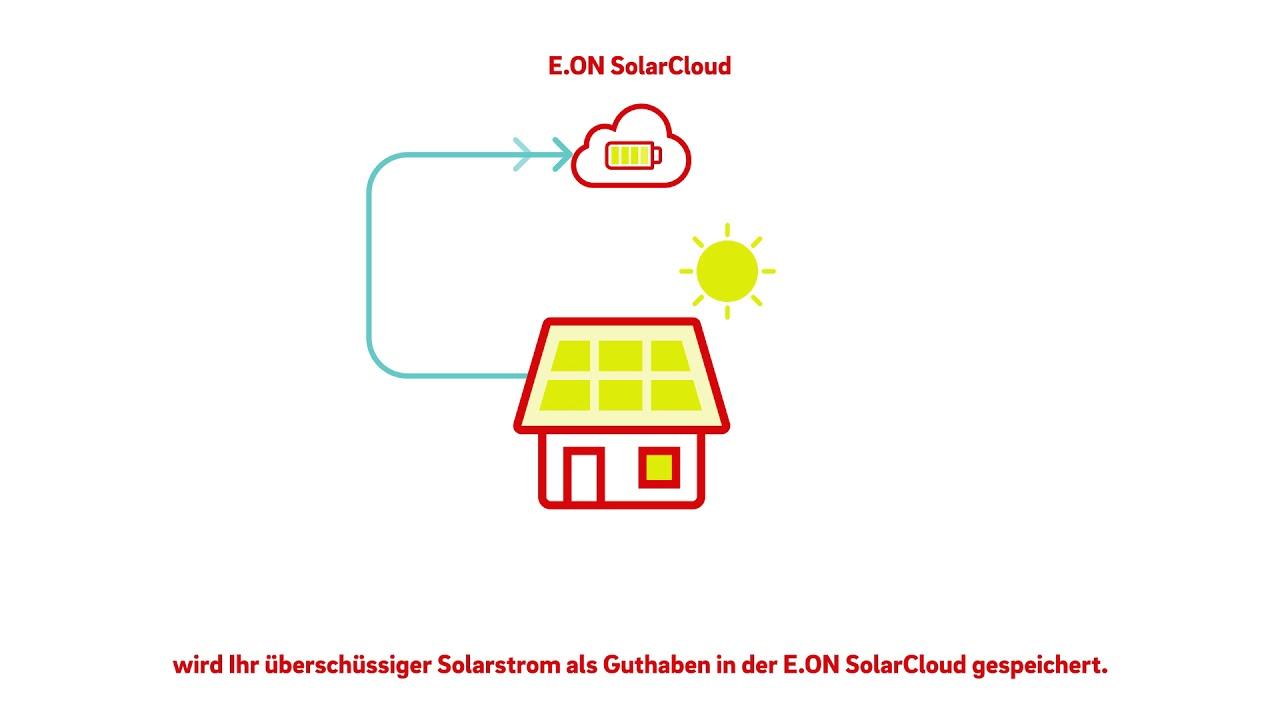 Wie können Sie Solarmodule an Ihr Zuhause anschließen U-Bahn datiert fm