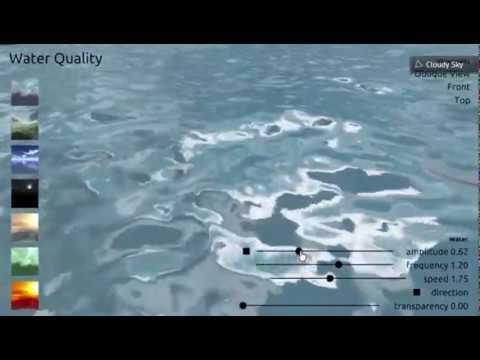 Cobweb: Water Quality