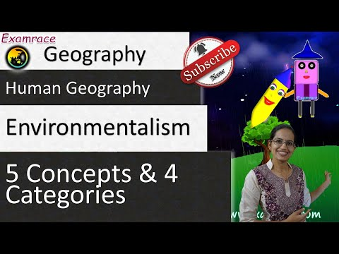 Environmentalism - 5 Concepts & 4 Categories - Perspectives of Human Geography