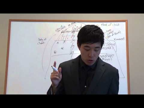 Pyramids, Dragon, Blood of Jesus, Waters in Outer Space, and the Naked God - Dr. Gene Kim