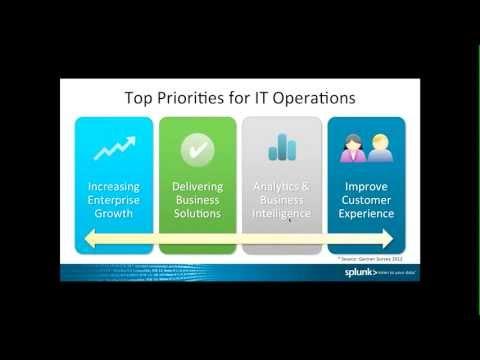 Webinar: Splunk for IT Operations