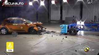 Dacia Sandero Stepway - 2021 - Crash test Euro NCAP