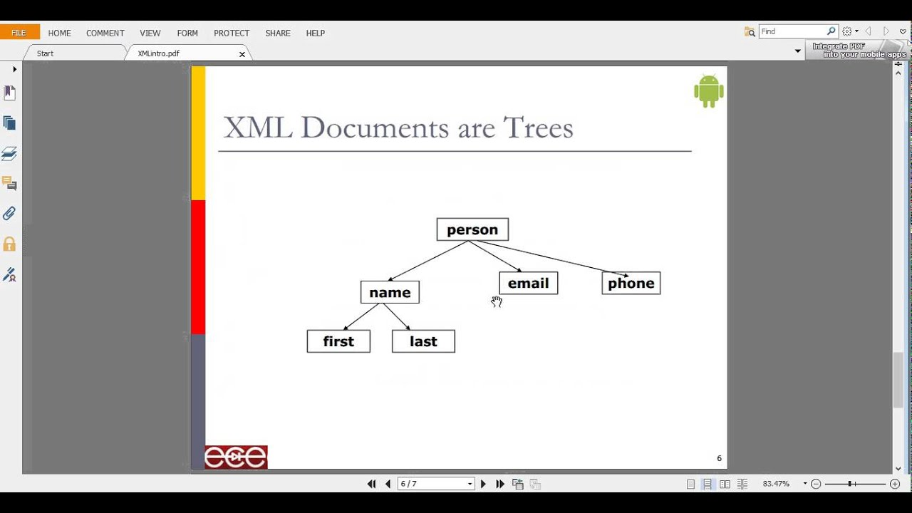 Basic introduction to xml urduhindi youtube basic introduction to xml urduhindi baditri Images