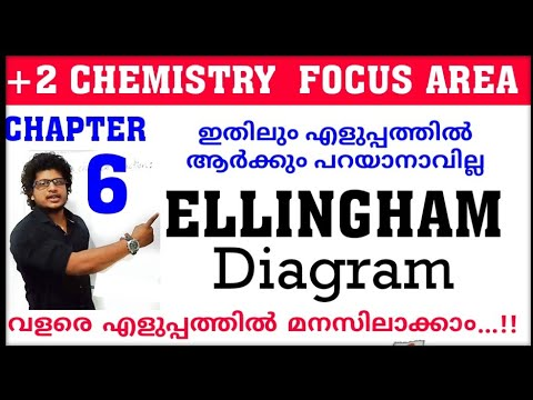 Download Focus area plus two chemistry / Ellingham diagram in malayalam / Easy trick / Chapter 6