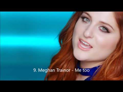Top 20 Canada Songs Of The Week  - August 20, 2016 Charts Music Hit