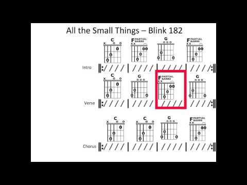 All The Small Things Moving Chord Chart Youtube