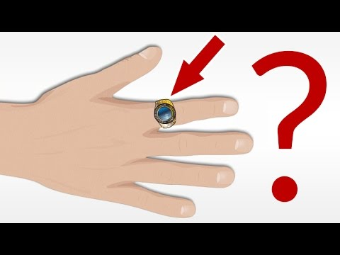 How to Wear a Ring | Rings and Finger Symbolism Quick Video Tutorial