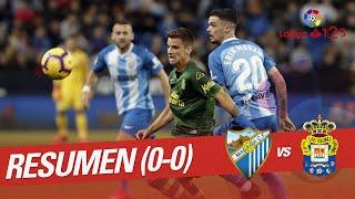 Resumen de Málaga CF vs UD Las Palmas (0-0)