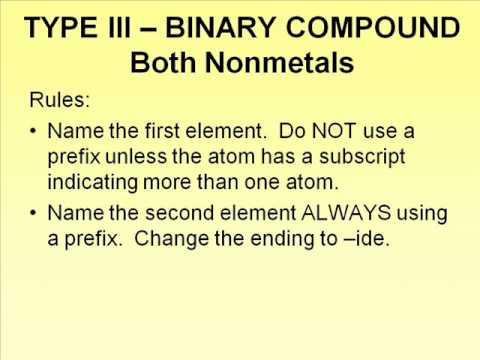 Inorganic Nomenclature