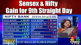 Markets Today | Sensex & Nifty Gain for 9th Straight Day; FMCG Sector Outperforms | CNBC TV18